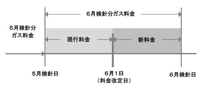 news_20140430